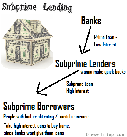 US-world-economic-subprime-crisis-cause-reason